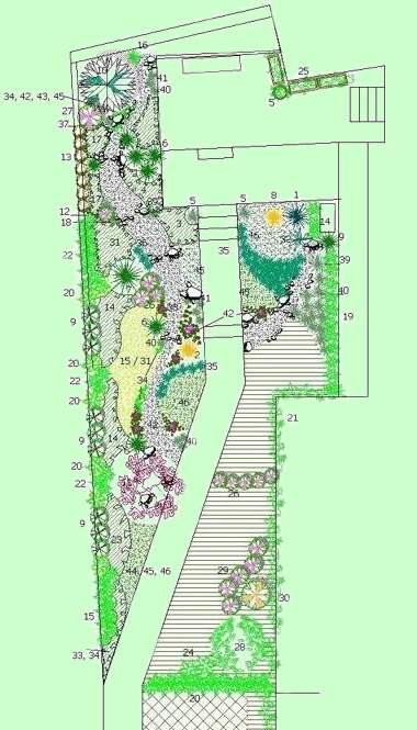 Проект Проекти Проектиране Ландшафтна архитектура